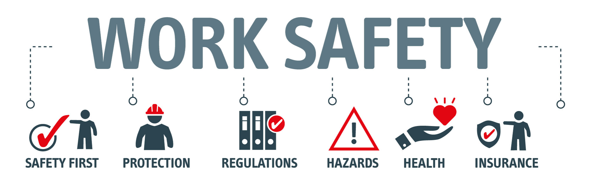 Health & Safety Services in Barnsley, Sheffield, Rotherham & Doncaster